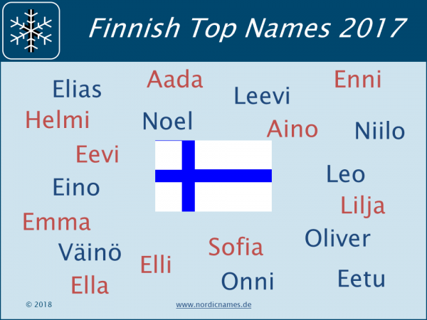 Suomi2017.png