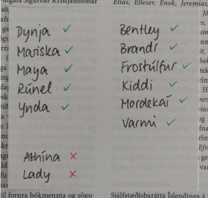 Nordic Names - Collecting and explaining names from the